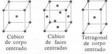 estruturas aço