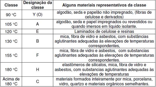 Tabela_classes_termicas